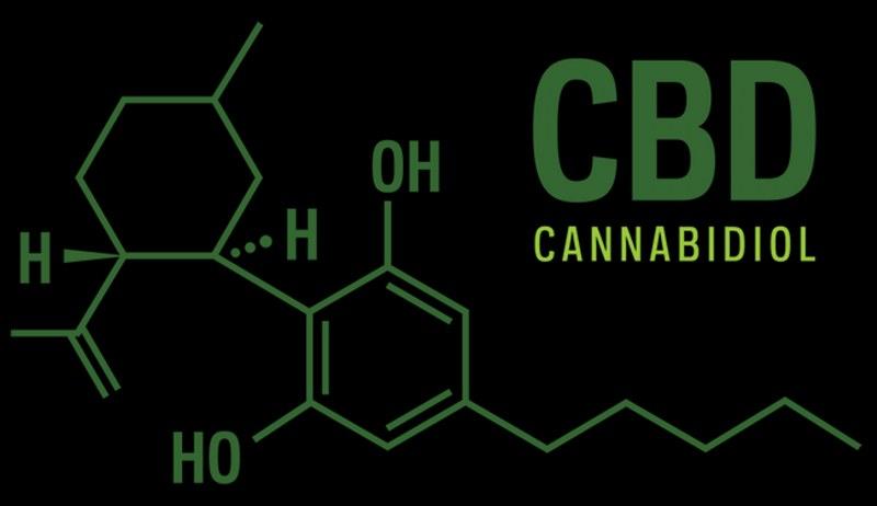 cbd-molecule_